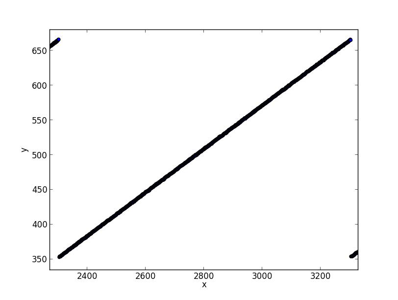 doc/ensaios/Ensaio_1-Onda_Triangular-1_Hz-Saida_Positiva.png