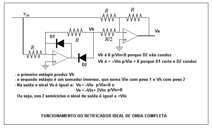 Circuito Retificador : Cta shield amplificador de instrumentacao gitlab