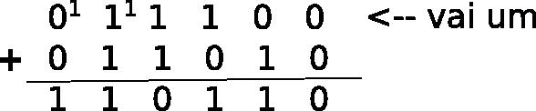 livro/images/sistema-de-numeracao/figura1.png