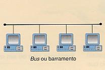 livro/images/redes/barramento.png