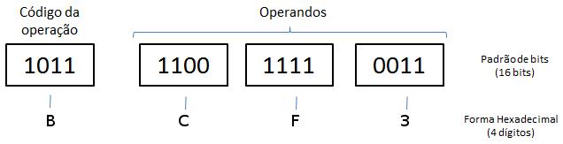 livro/images/organizacao-computador/exemplo_instrucao.png