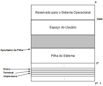 livro/images/organizacao-computador/memoria_principal.png